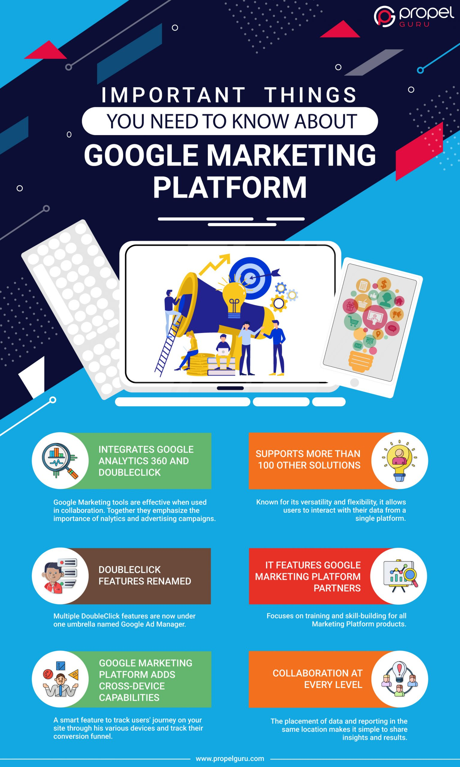 Important-Things-You-Need-to-Know-About-Google-Marketing-Platform
