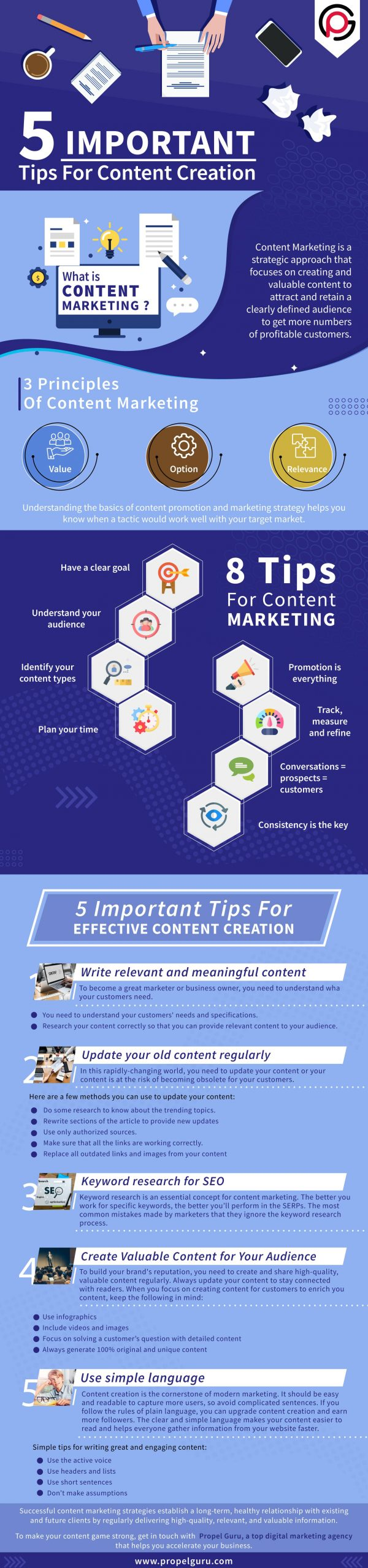 5-Important-Tips-For-Content-Creation