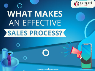 What Makes An Effective Sales Process?