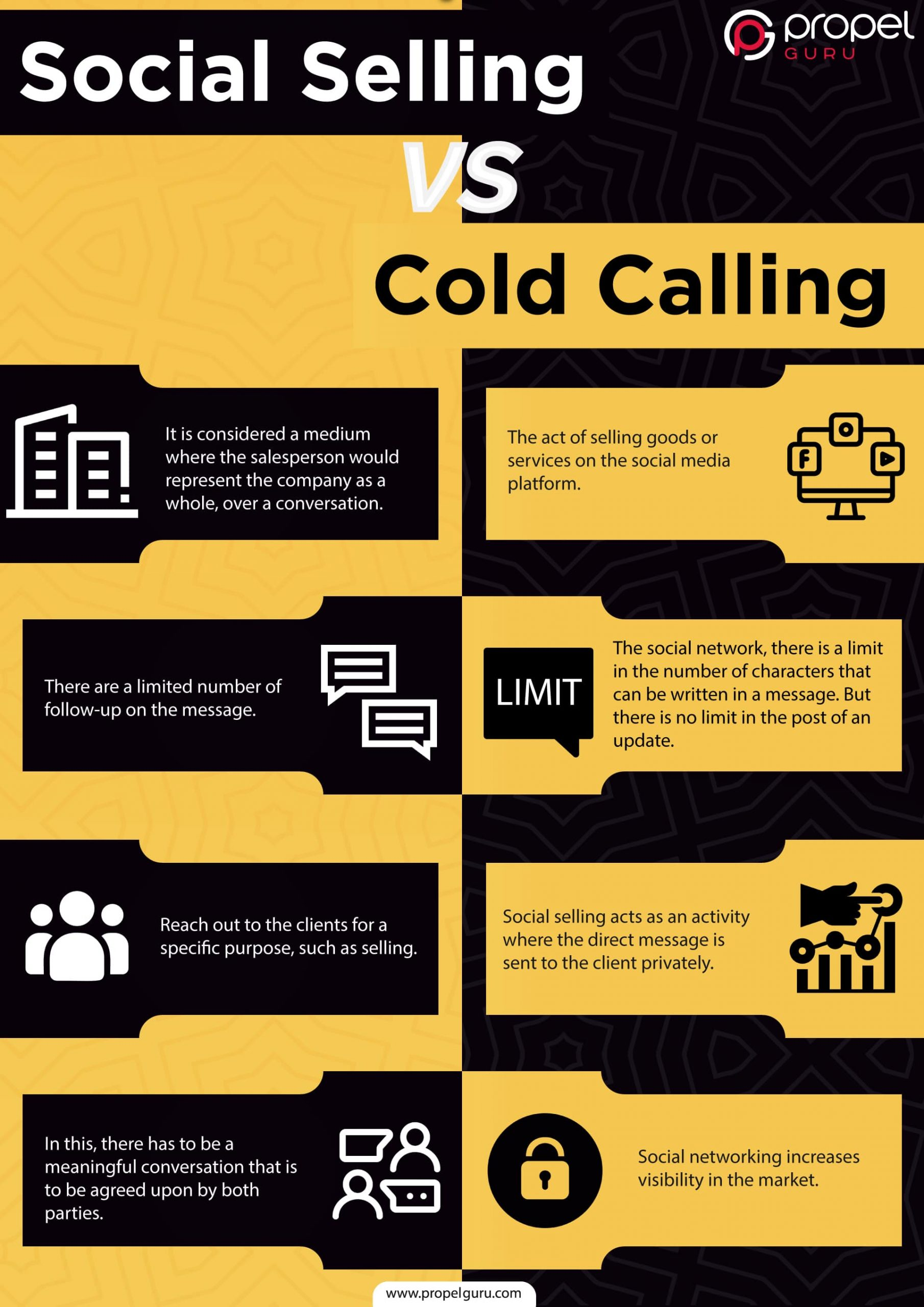 Cold Calling vs. Social Selling
