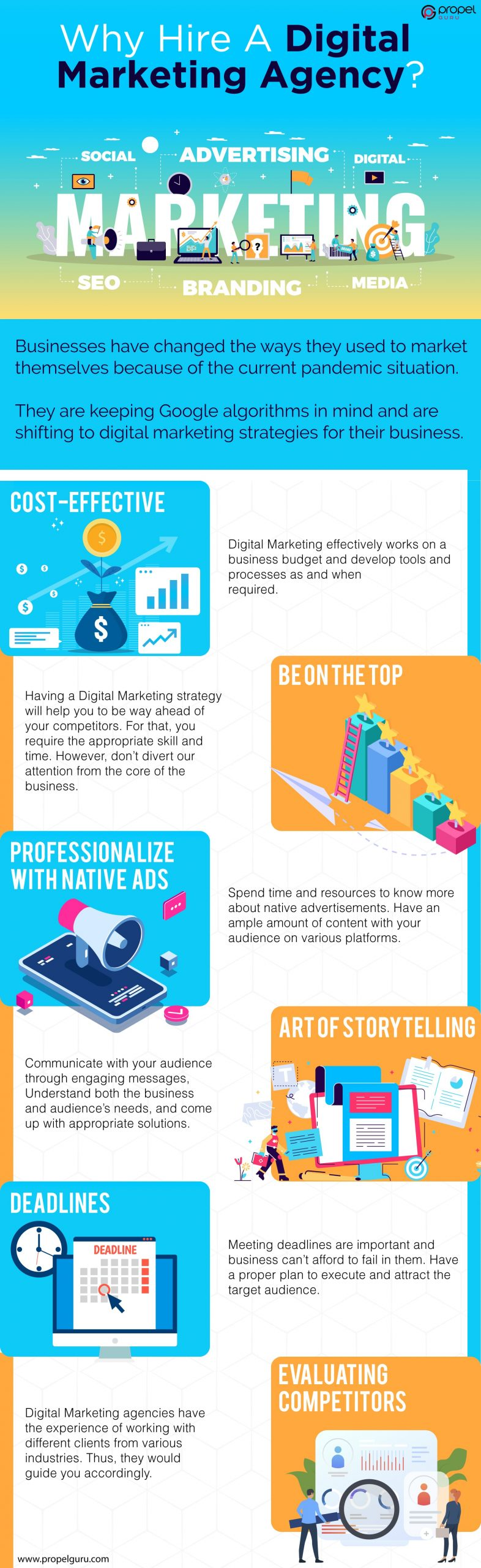 Why Hire A Digital Marketing Agency-Infographics